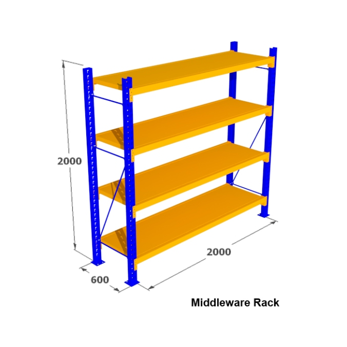 middleware rack