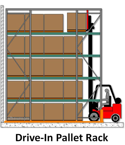 Rak Pallet for Industry Model Drive-In
