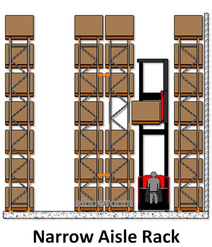 Rak Pallet for Industry Model VNA - Very Narrow Isle Racking