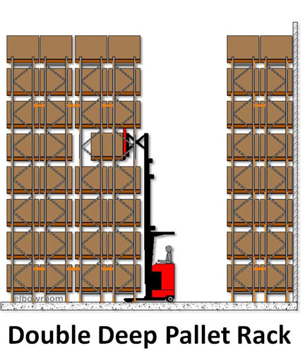 Rak Pallet model Doble Deep Pallet Racking